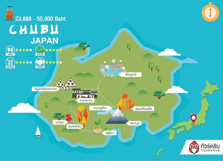 ชูบุ เที่ยวญี่ปุ่นเมืองไหน เท่าไหร่บ้าง ไปเที่ยวช่วงไหนถึงจะดี