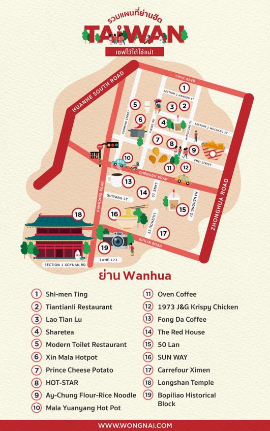 แผนที่เที่ยวไต้หวัน Wanhua