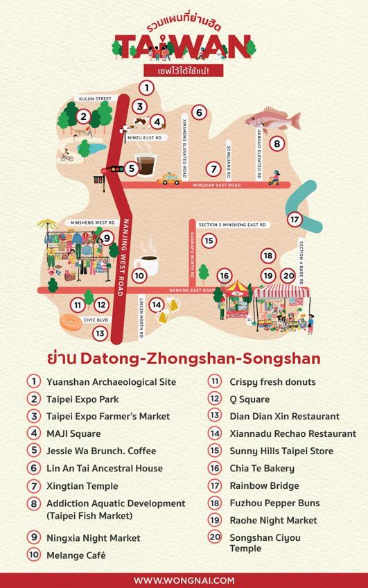 แผนที่ช้อปปิ้ง ไต้หวัน
