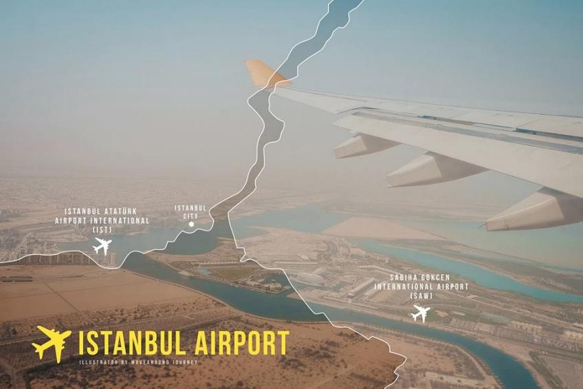 สนามบินตุรกี