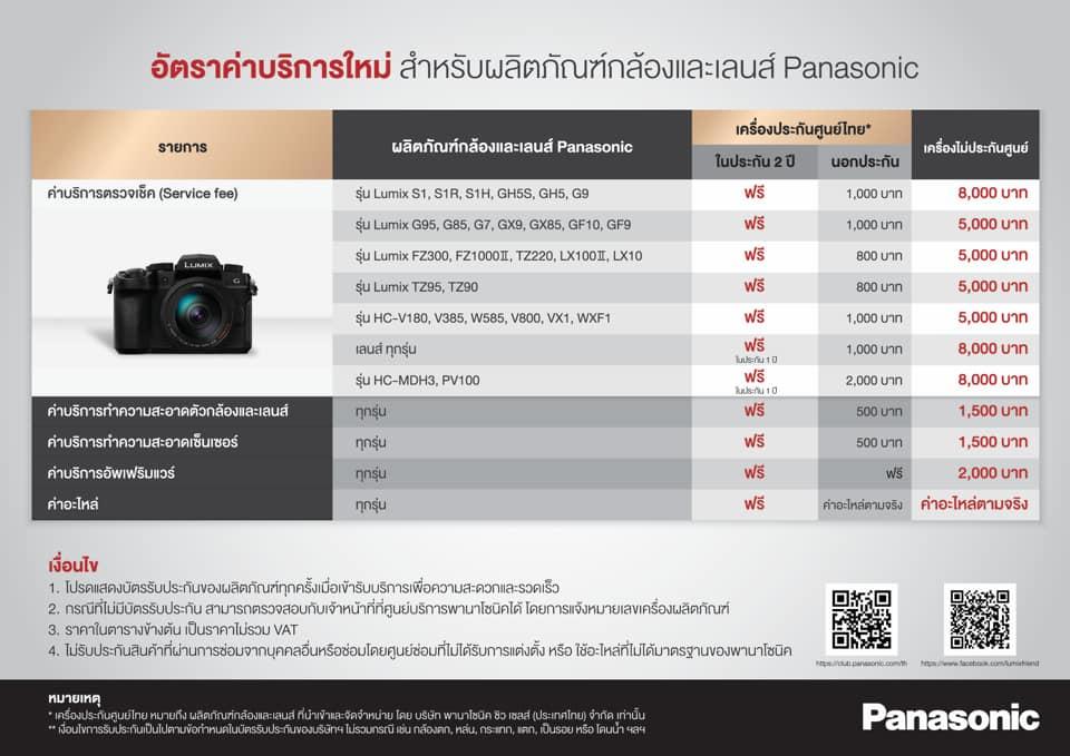 เงื่อนไข ประกันศูนย์ Panasonic