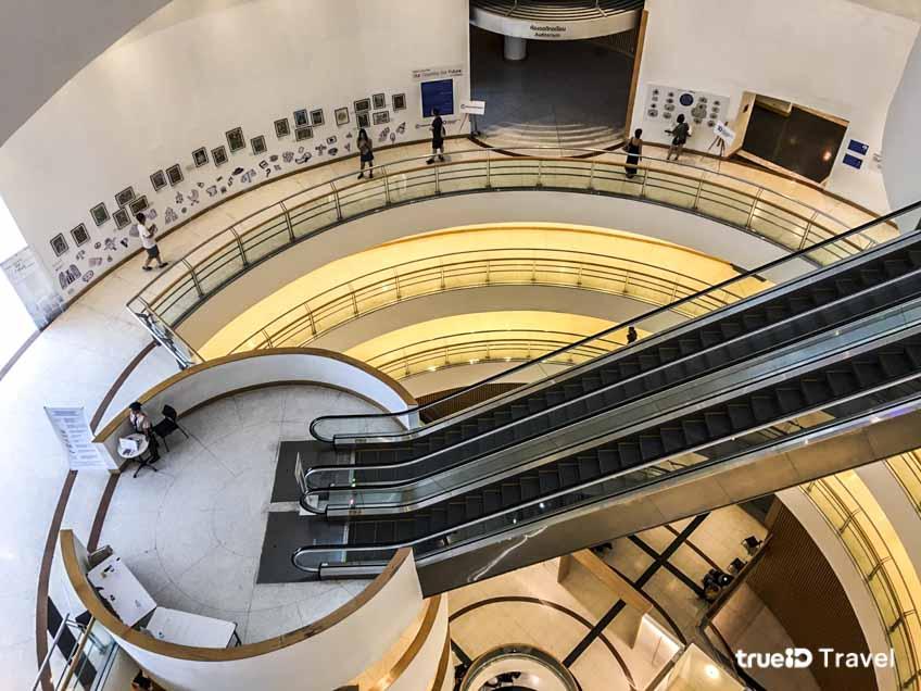 หอศิลปกรุงเทพ รถไฟฟ้า BTS สนามกีฬาแห่งชาติ