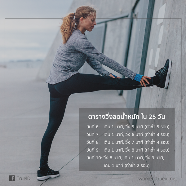 แจก!! ตารางวิ่งลดน้ำหนัก ใน 25 วัน สำหรับผู้เริ่มต้น เปลี่ยนจากเหนื่อยง่ายให้ฟิตเฟิร์ม