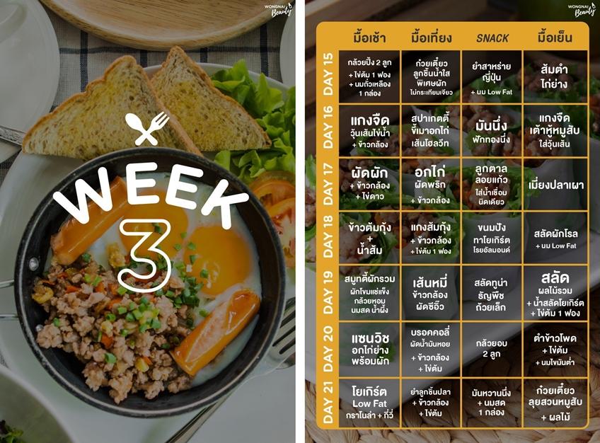 แจก!! ตารางคุมอาหาร สำหรับคนลดน้ำหนัก ลดจริง ผอมจริง ภายใน 4 สัปดาห์!