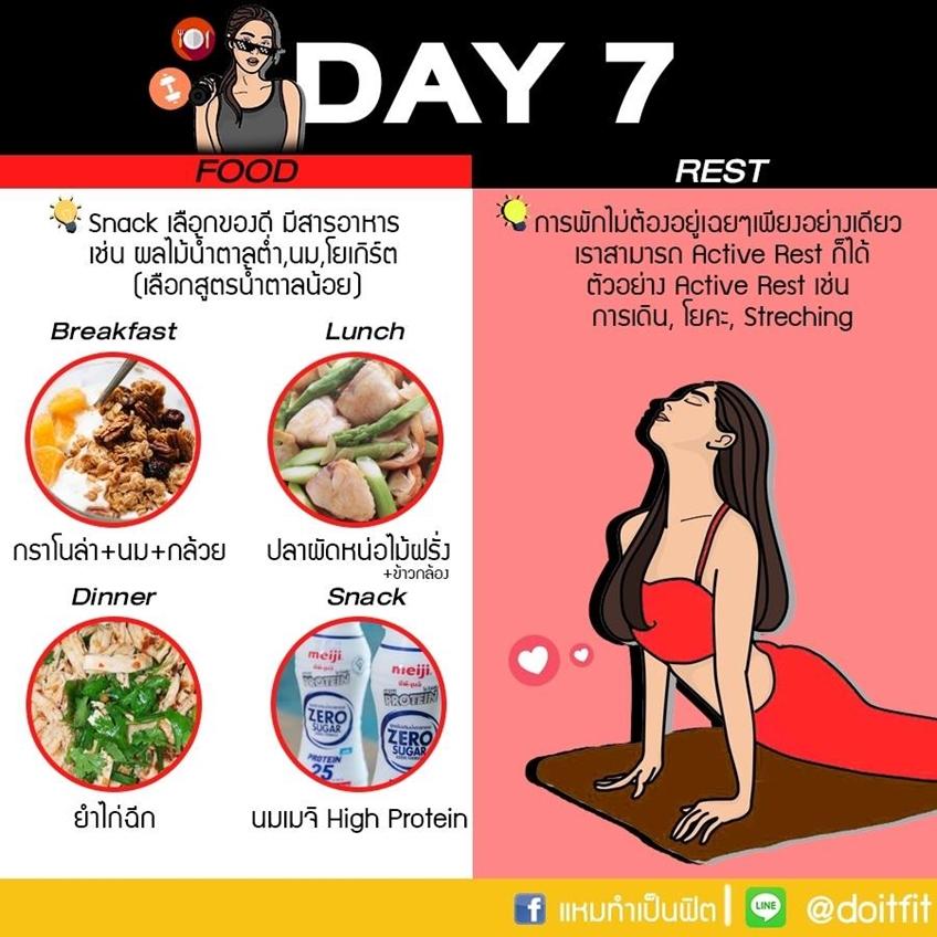แจก!! ตารางคุมอาหาร + ออกกำลังกาย 7 วัน ทำแล้วผอมชัวร์! by แหมทำเป็นฟิต