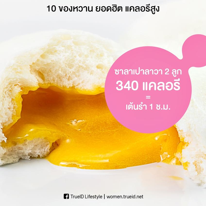 คิดก่อนกิน! 10 ของหวานยอดฮิต แคลอรีสูง กินแล้วน้ำหนักพุ่งปรี๊ด!