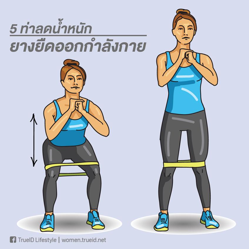 5 ท่า..ลดน้ำหนักทั่วตัว ด้วย ยางยืดออกกำลังกาย
