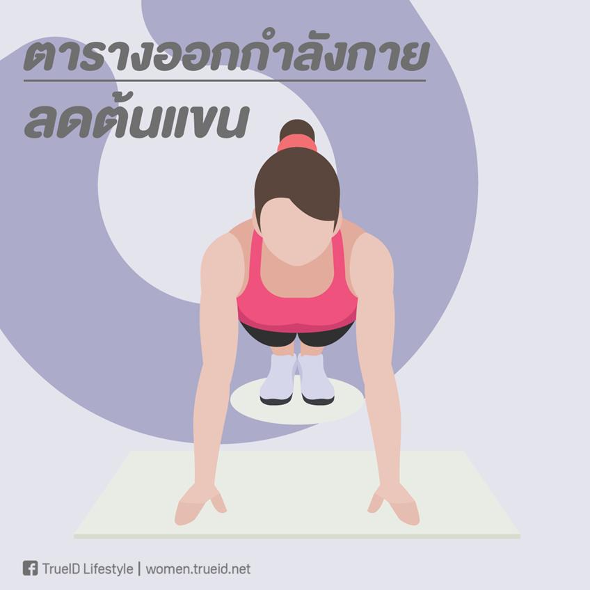 ตารางออกกำลังกาย ลดต้นแขน ลดแขน แพลงก์ plank