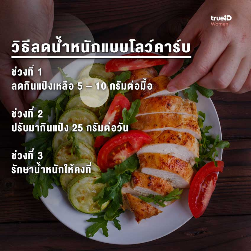 diete low carb)
